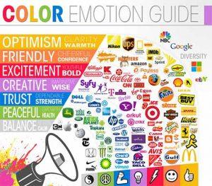 روانشناسی رنگ در وردپرس
